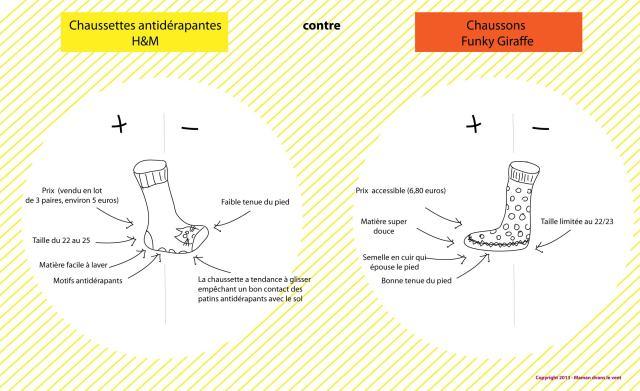 étude comparative-chausson