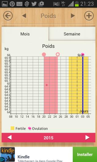 Mon calendrier - suivi du poids
