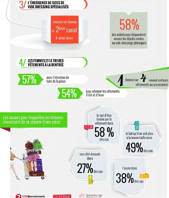 ccm2_infographie